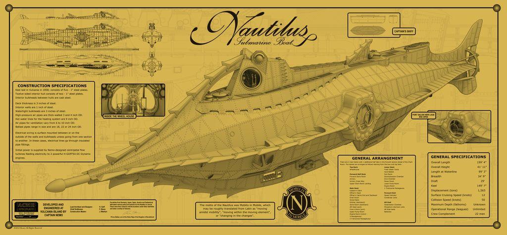 Nautilus Submarine Boat Spec Plate