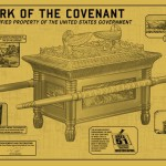 Ark of the Covenant Spec Plate